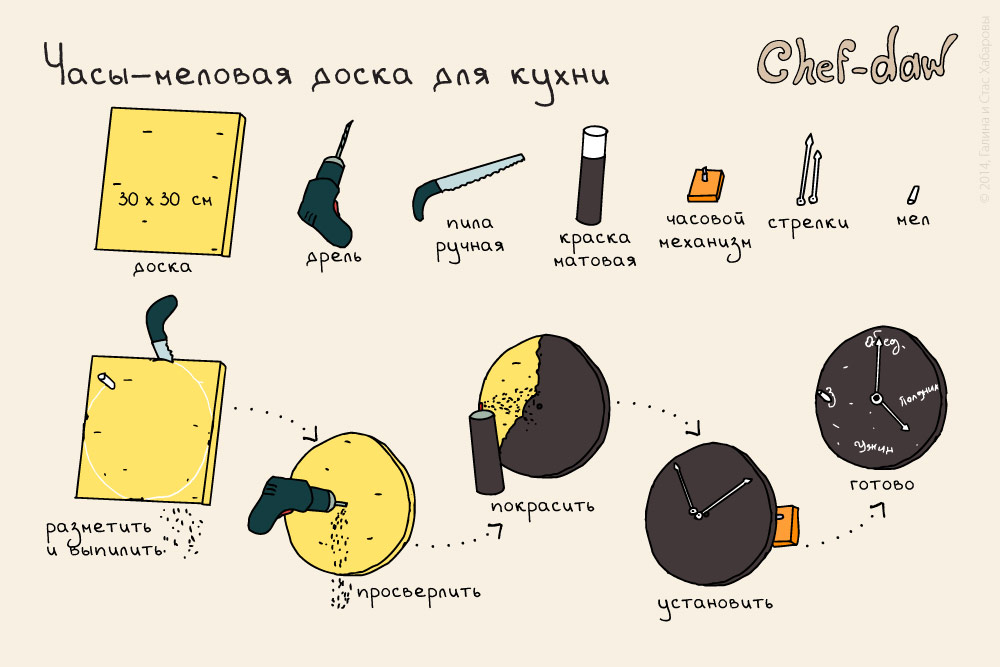 chef_daw_chalkboard_clock