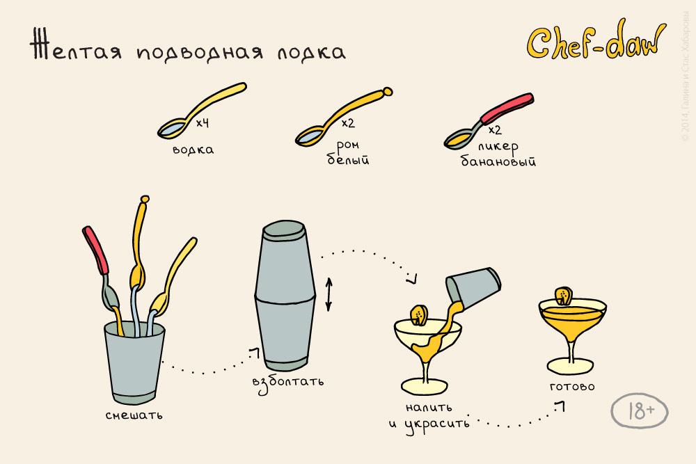 chef_daw_yellow_submarine
