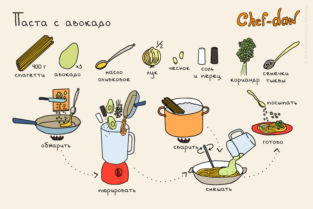 chef_daw_pasta_s_avokado