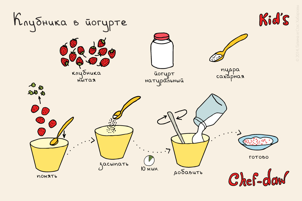 chef_daw_klubnika_v_yogurte