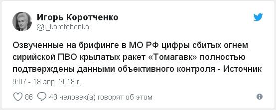 Коротченко коротко