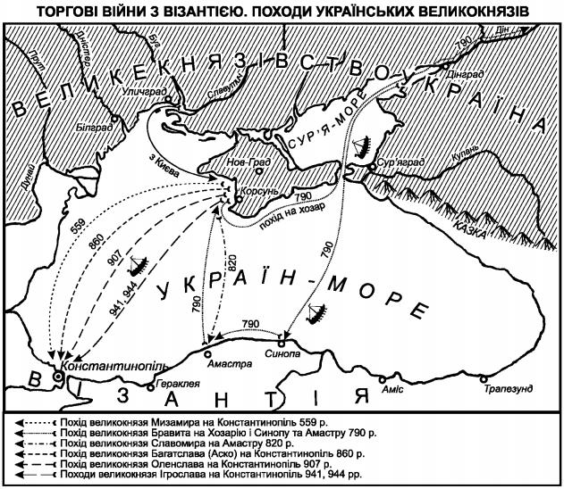 Много неизвестного из истории Древней Украины. Слабонервным не читать!
