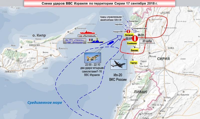 Подробно по ситуации вокруг сбитого Ил-20