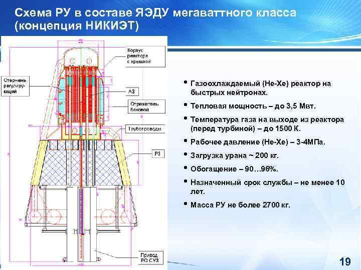 Вперёд, Россия! Российские учёные создают космический двигатель будущего
