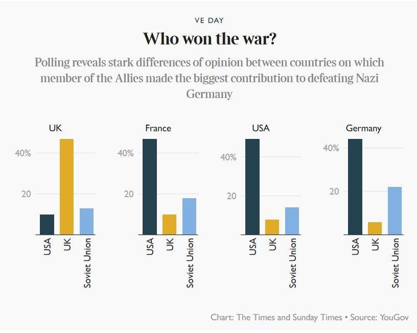 Люди из другого измерения рассказывают нам, кто победил Германию в 1945