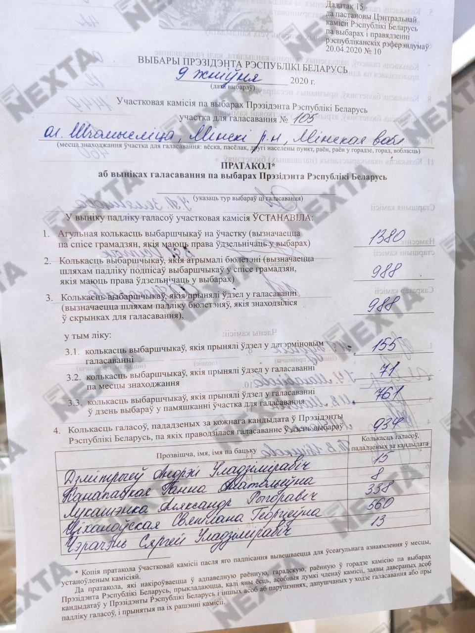 На тех участках, где считали честно, Лукашенко проиграл