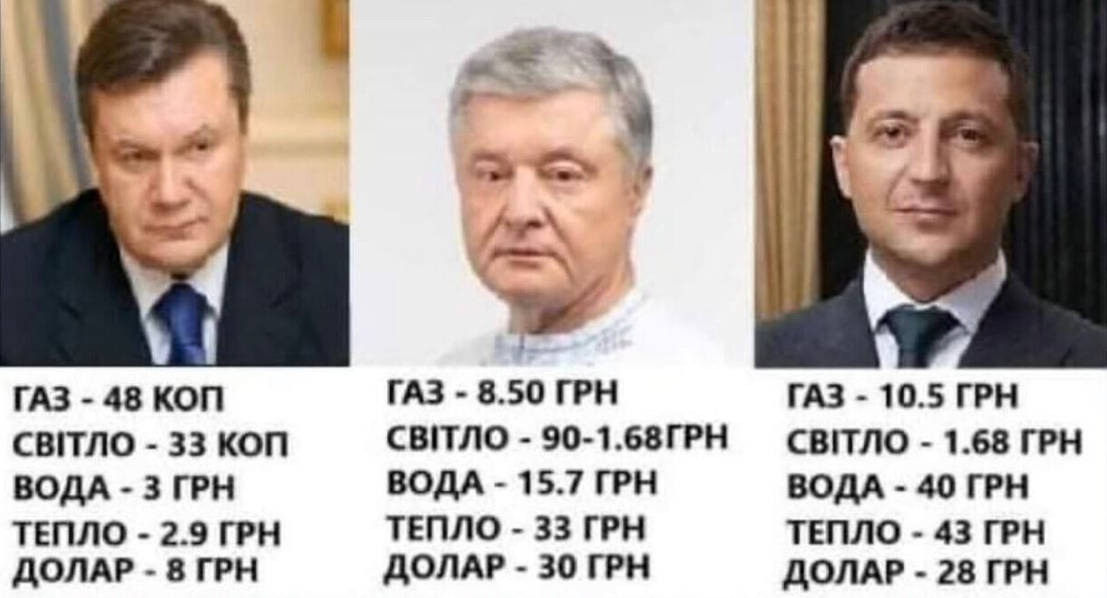 День, когда родилось украинское государство