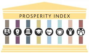 prosperity_index