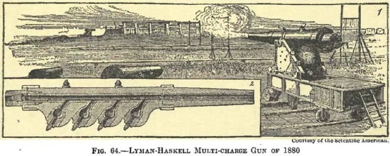 10 Lyman, Haskell  gun 1880 (Scientific American).jpg