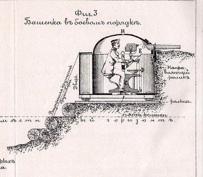 бронекаретка Шумана - рис на позиции (Артилл журн 1890г N2).jpg