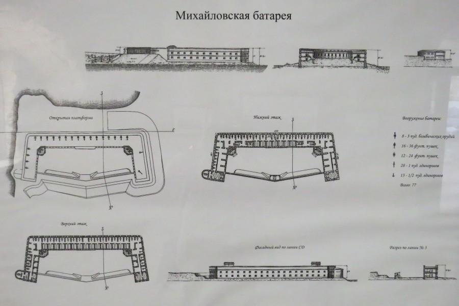 4 Севастополь, Михайловская бат _10300.JPG