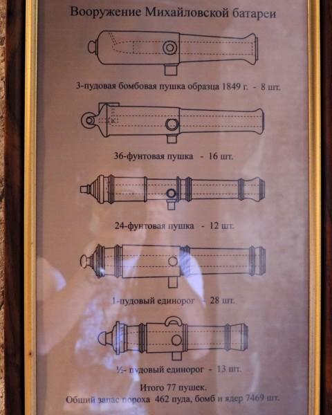 33 Севастополь, Михайловская бат _11130.JPG
