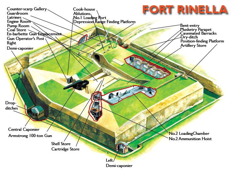 4 Fort Rinella plan.jpg