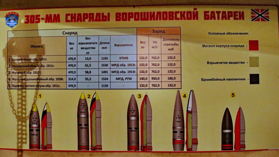94 бат Ворошиловская (Влад-к) _1200.JPG