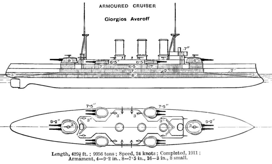 6 G.Averoff - схема бронирования (1923г).jpg