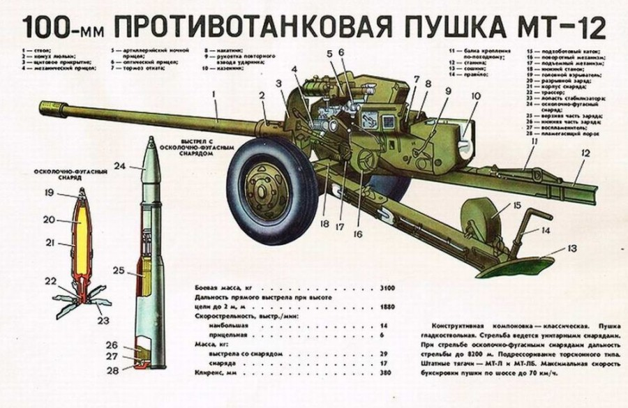 100-мм МТ-12 (плакат) 2.jpg