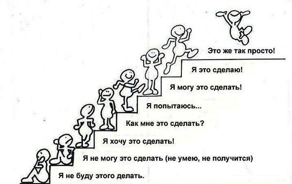 успех-лестница-люди-песочница-96115