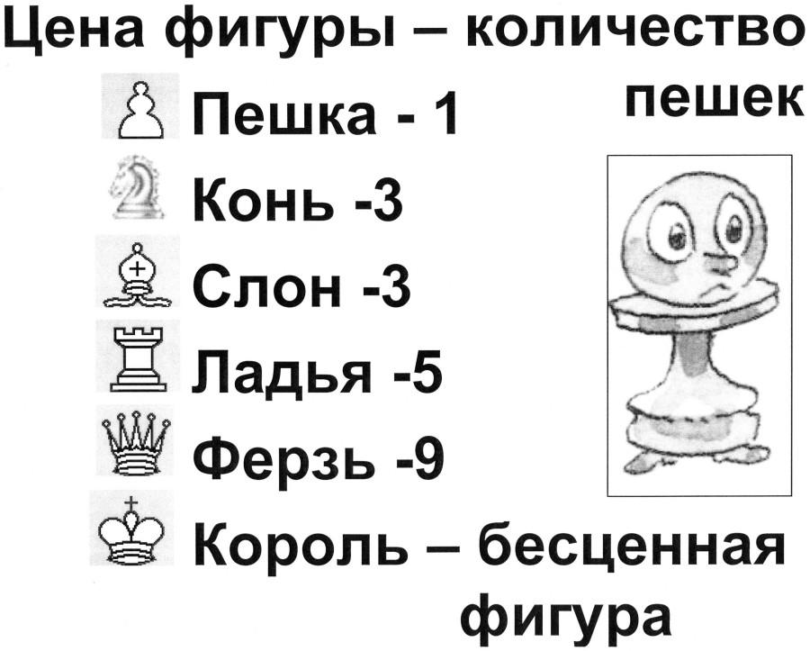 правильное название шахматных фигур с картинками всего ноутбука