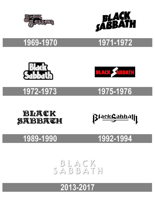 Эволюция логотипа группы