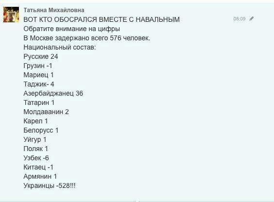 хохлы и навальный