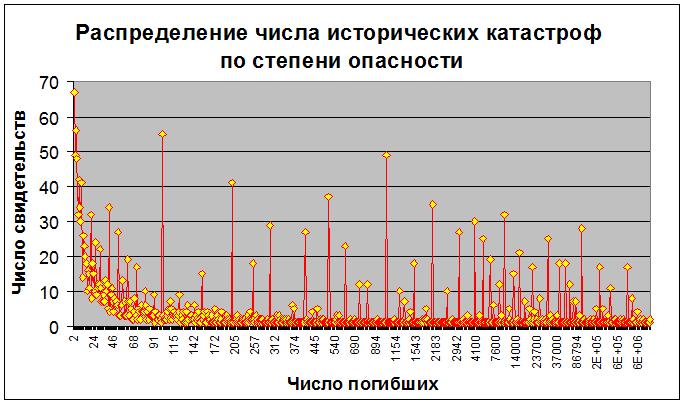 01 Grafik