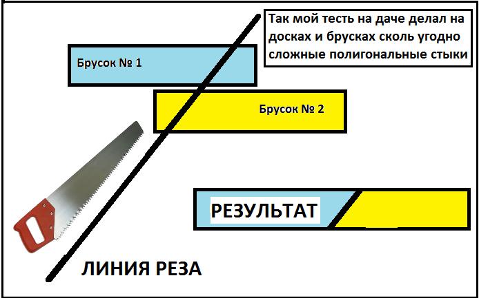Полигональная кладка