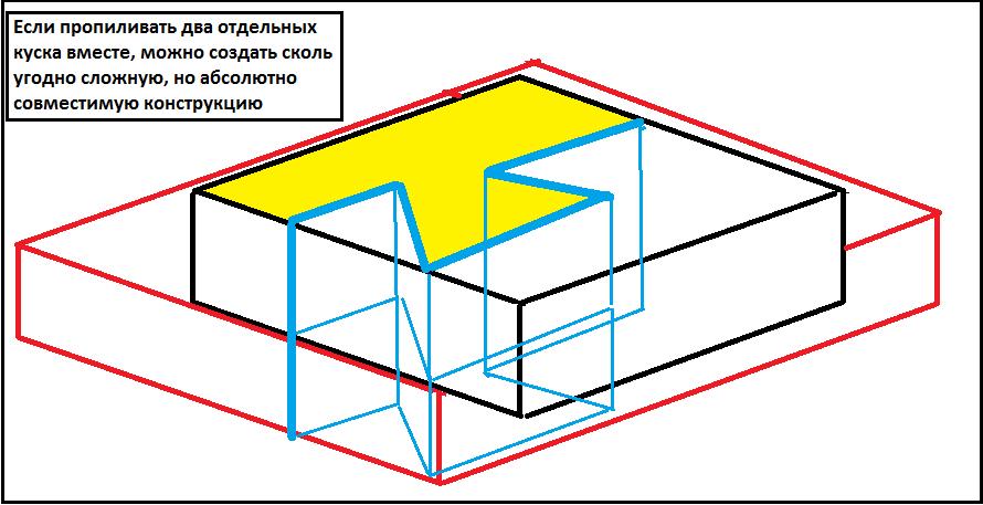 Полигональная кладка проба