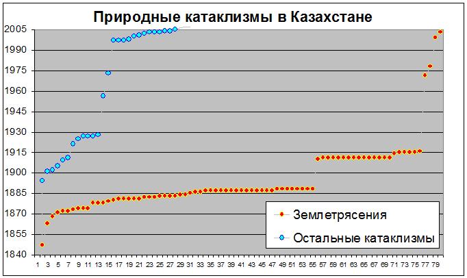 01 Казахстан