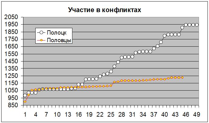 Полоцк 2