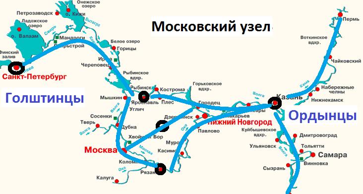 Московский узел
