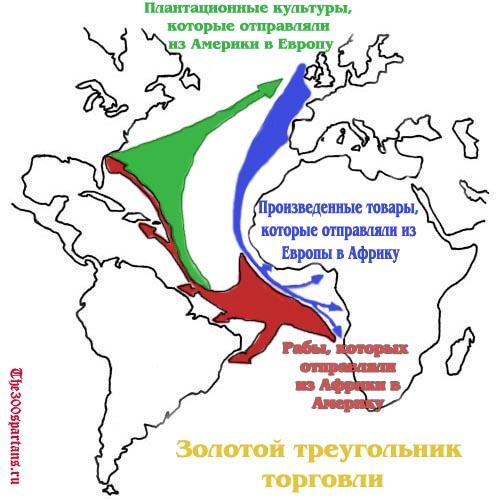 Sl золотой-треугольник-работорговли