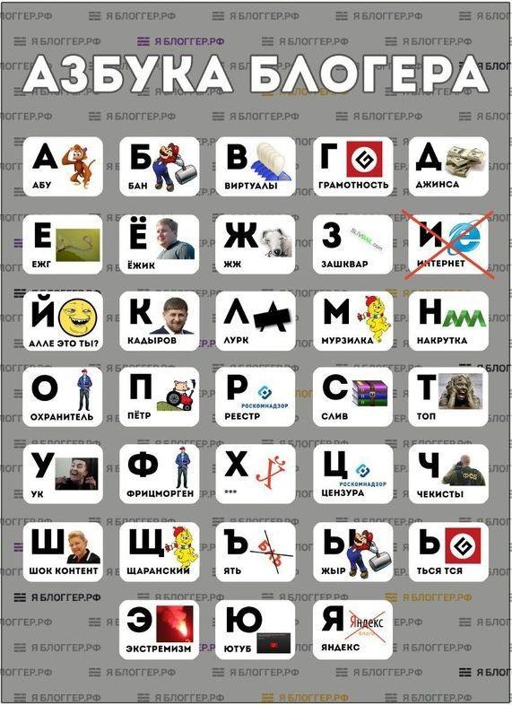 азбукаблогера