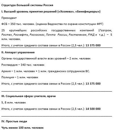 структура россии (2).jpg