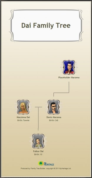 Dai Family Tree Round 11