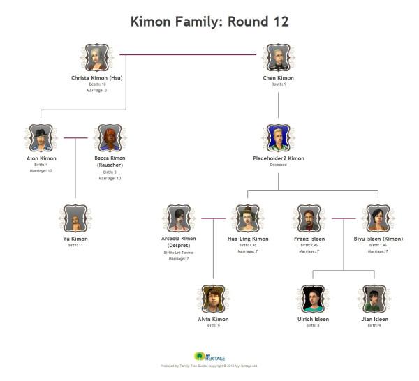 Isleen Family_ Round 12.JPG