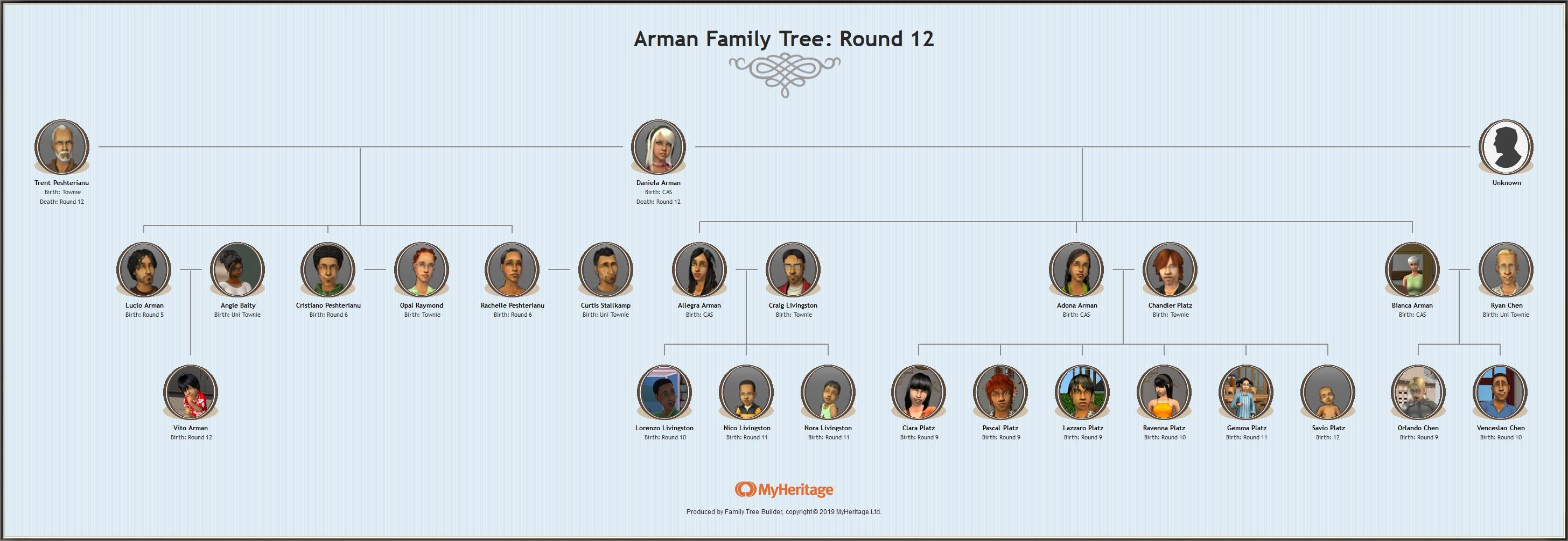 Arman_Peshterianu Family_ Round 12.JPG