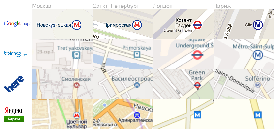 Логотипы метро в Париже, Лондоне и Москве