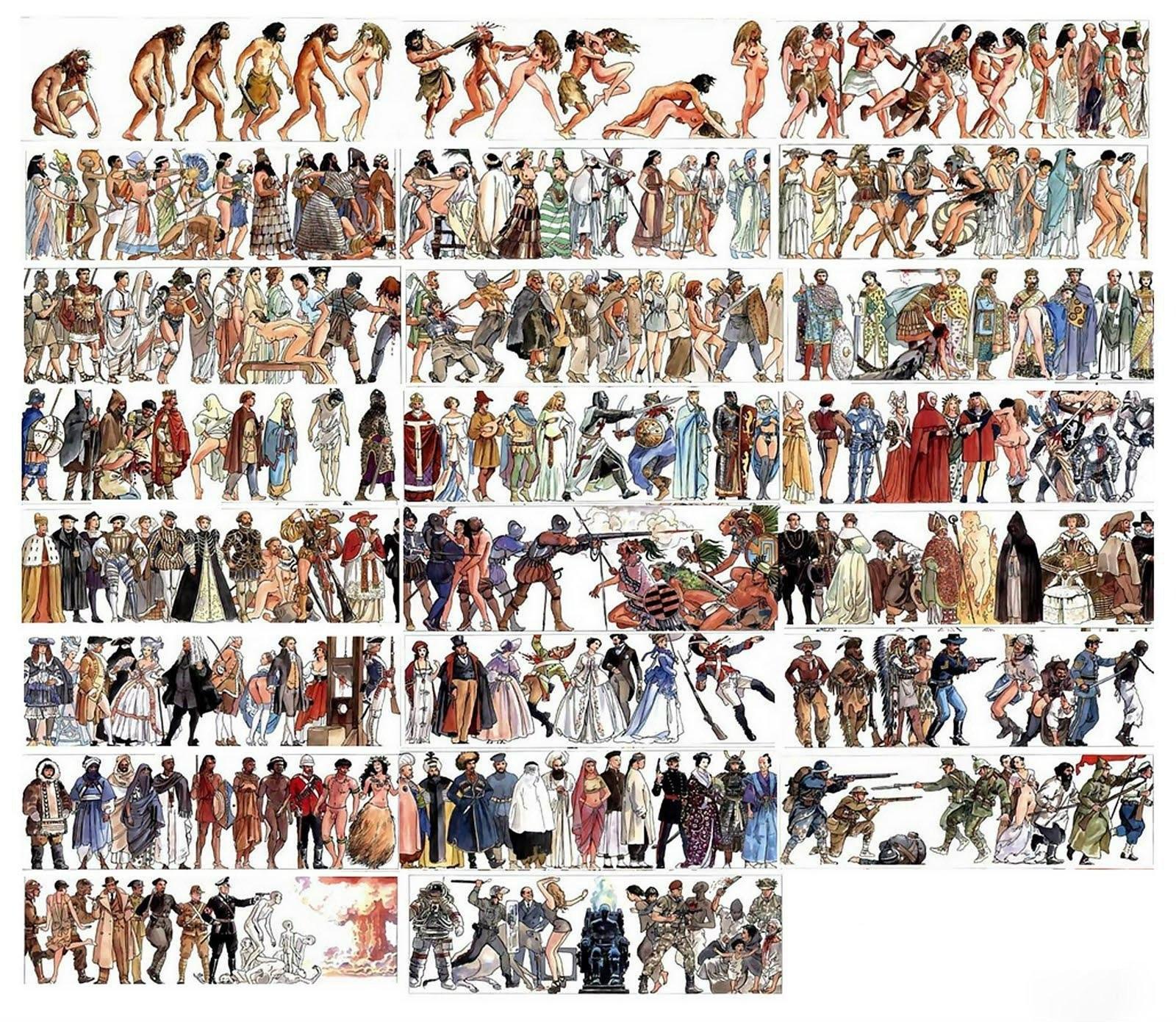 Развитие нашей цивилизации в картинках.