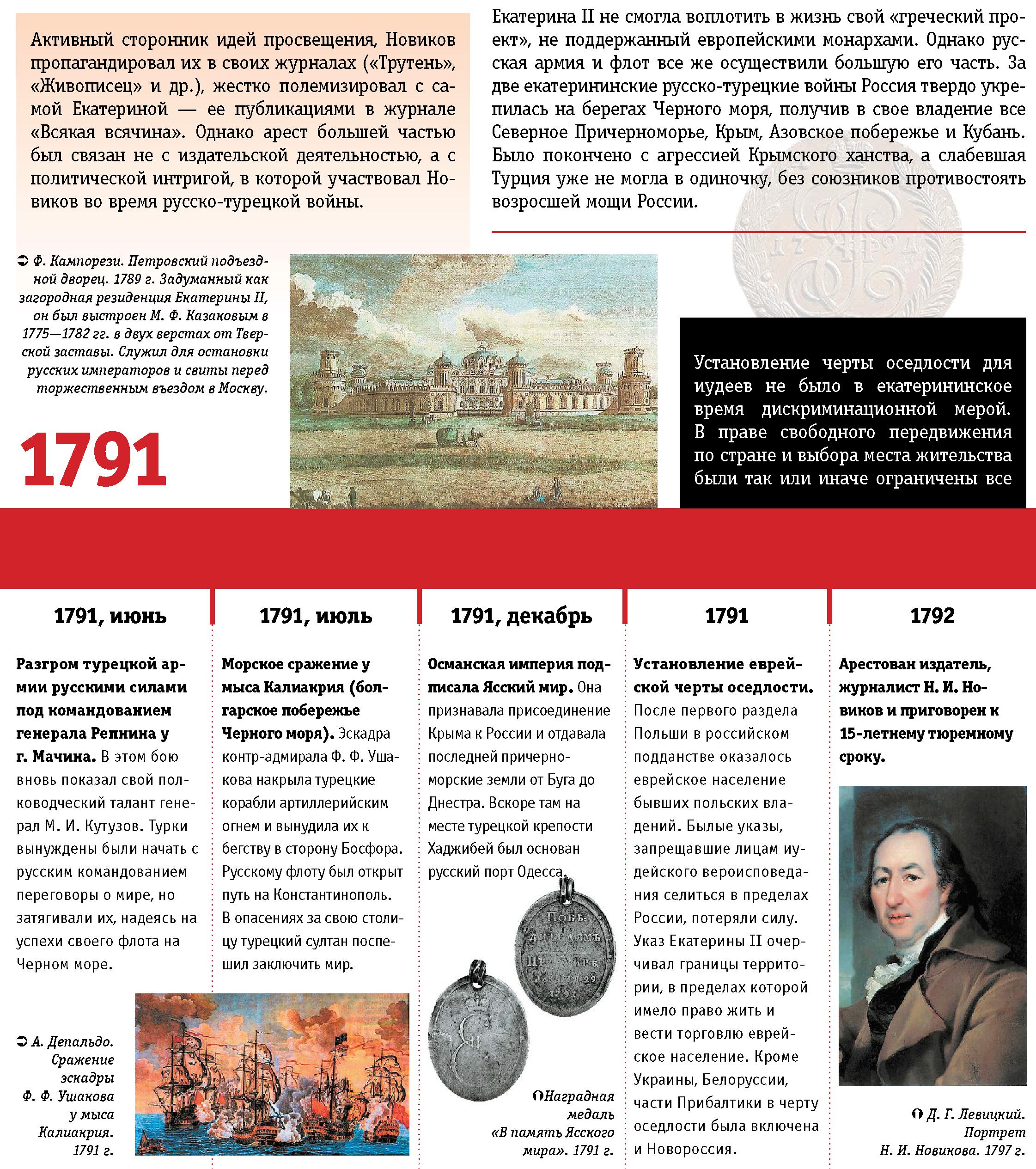 IstoriayRossAtlas_2439.png