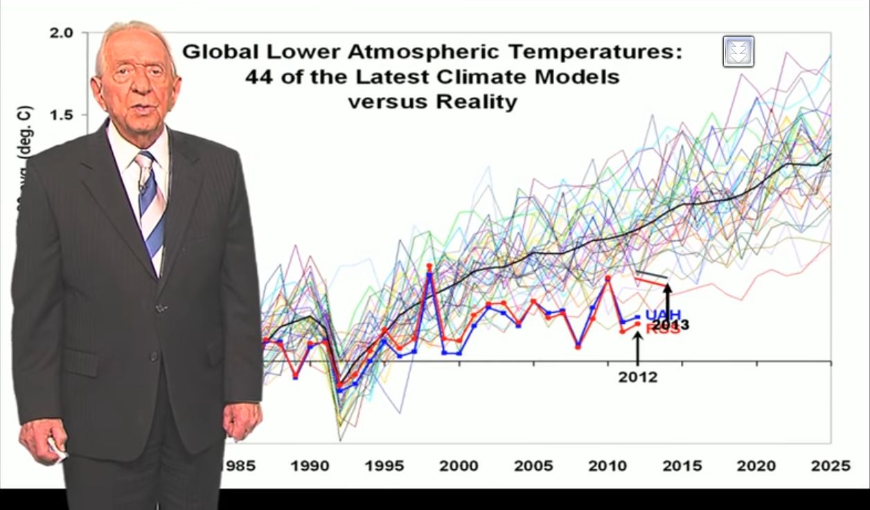 How the Global Warming Scare Began.jpg
