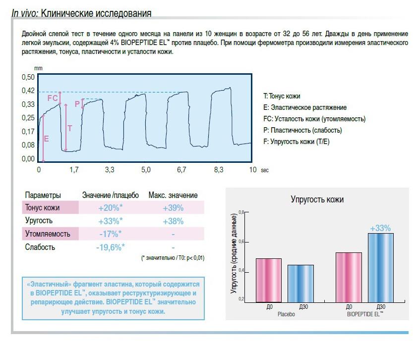 BiopeptideEL_1
