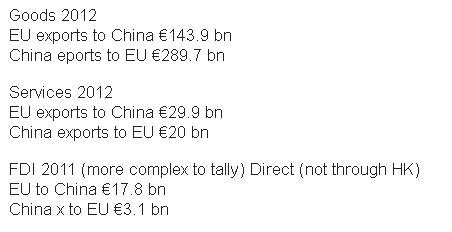 EU-CN-Trade