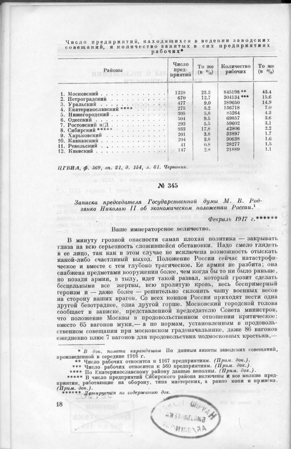 Экономический коллапс Российской Империи в цифрах и документах