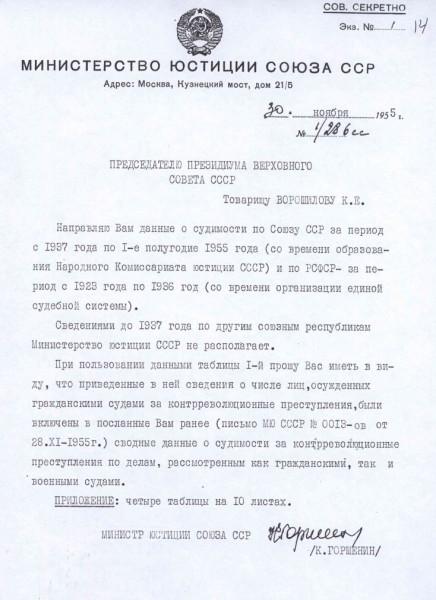 О количестве осужденных судами СССР с 1937 по 1955