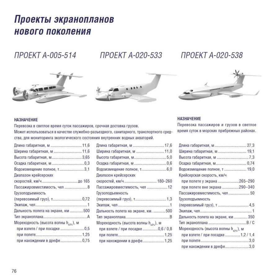 Россия возвращается к строительству экранопланов