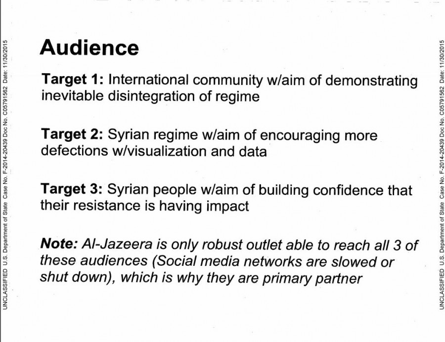 Инструментальная роль предательства элит Ливии, Сирии, Украины...