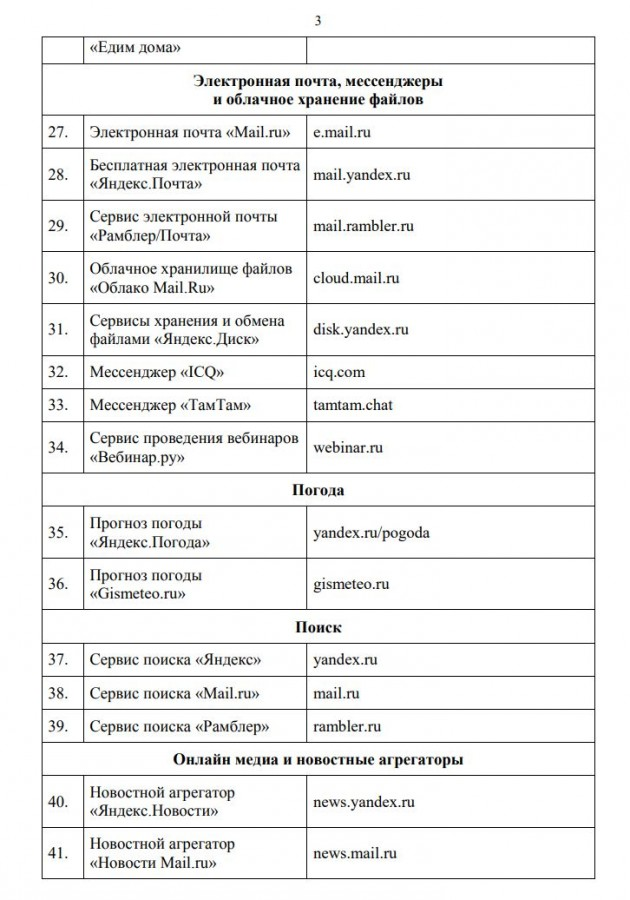Список сайтов Доступного интернета