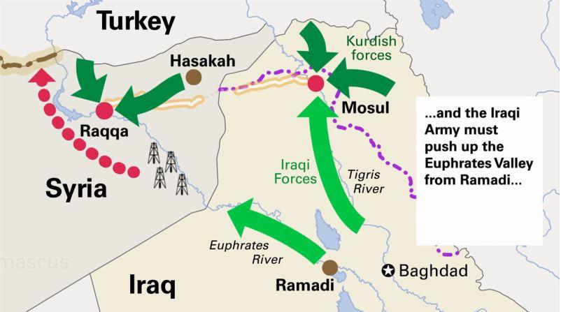 Ракка выходит на повестку дня