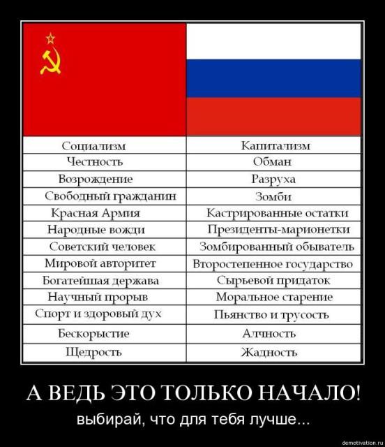 Картинки сравнение ссср с россией