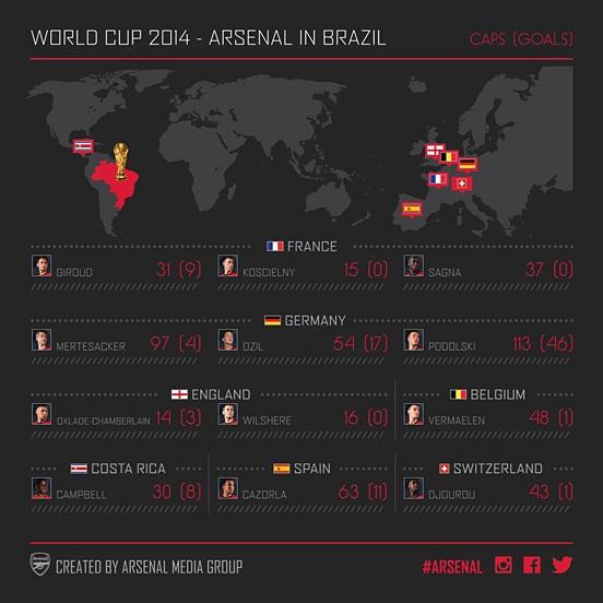 gun__1401964962_worldcup2014_infographic552